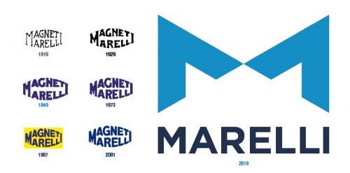 Logos Marelli